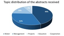 Abstracts distribution
