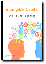 Intangible Capital